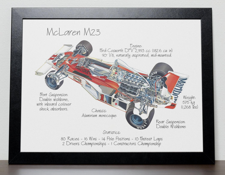 McLaren M23 Car Formula One Poster James Hunt