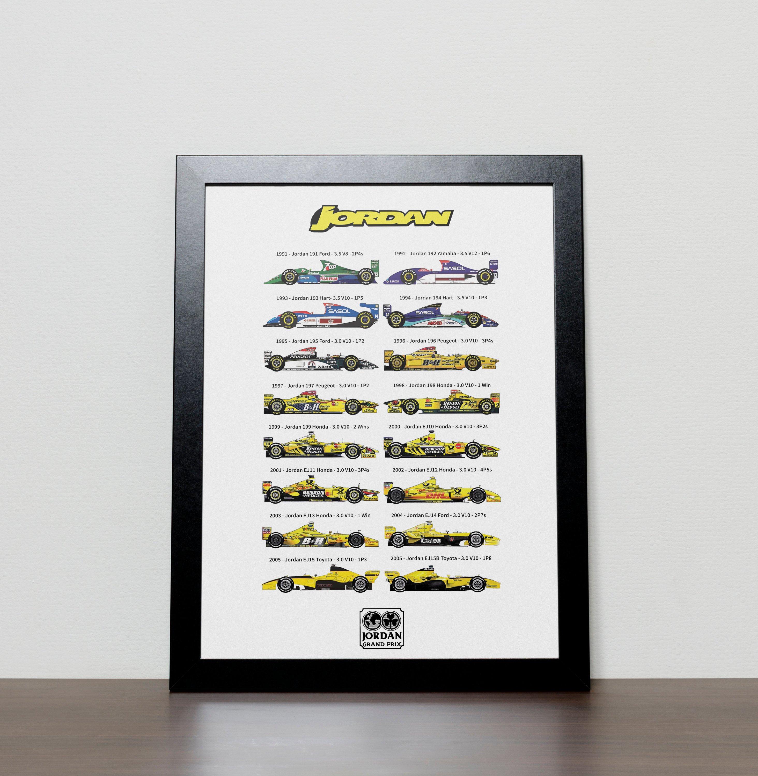 nouveau concept c3523 00020 The History of Jordan Grand Prix Formula One Poster- F1