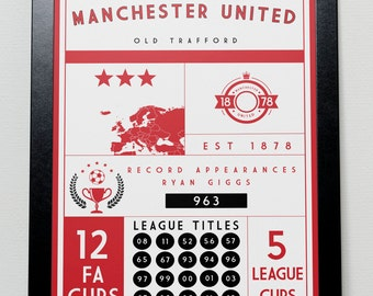 Manchester United Infographic Poster (Updated with EFL Cup triumph)