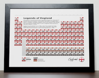 England Legends Periodic Table Poster