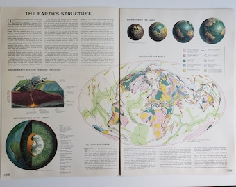 Vintage Map of Earth's Structure, 1963 Atlas Map, Vintage Map for Framing, Vintage Earth Map, Travel Wall Decor, Science Office Decor