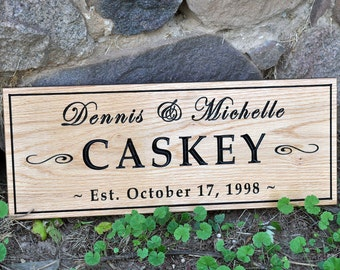 Family Name Established Sign, Custom/Personalized, 7x18