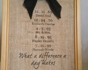 Personalized Art/Family Decor/What A Difference A Day Makes/Burlap/Wall Print/Special Dates/Housewarming/Shower Gift/Family Name Sign/Family