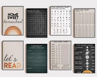 educational posters   35 PRINTABLES   homeschool decor   montessori printable wall art   homeschool posters   digital downloads