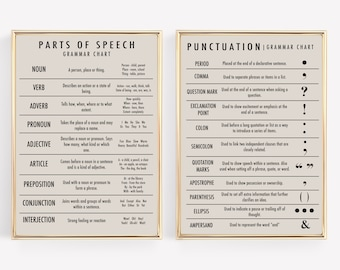punctuation and grammar poster set of 2 prints | homeschool decor | punctuation poster | parts of speech printable | digital download