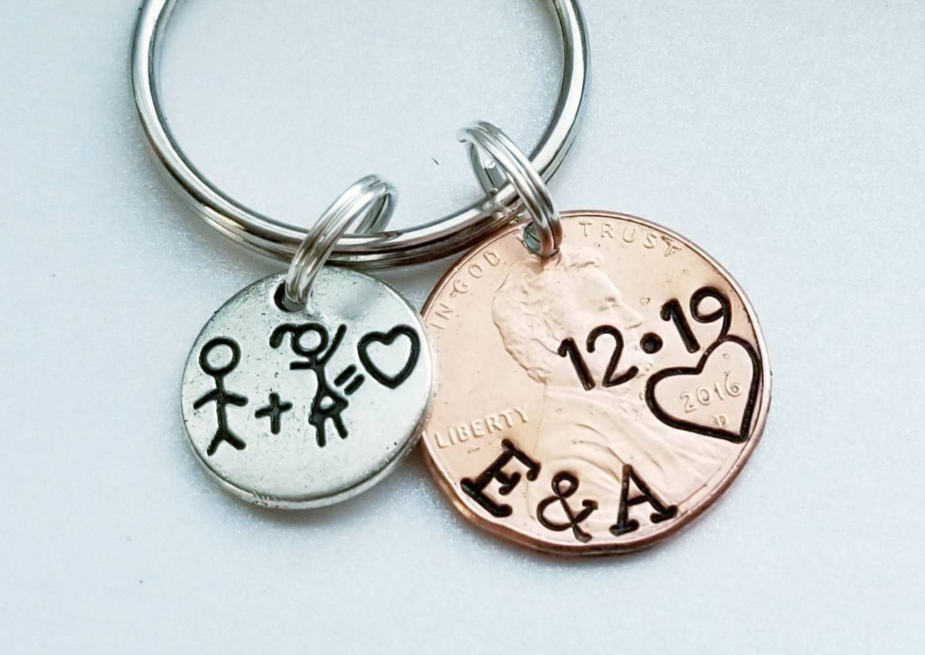 Custom Lucky Penny Keychain Add-on...NOT for individual sales...Add on purpose ONLY