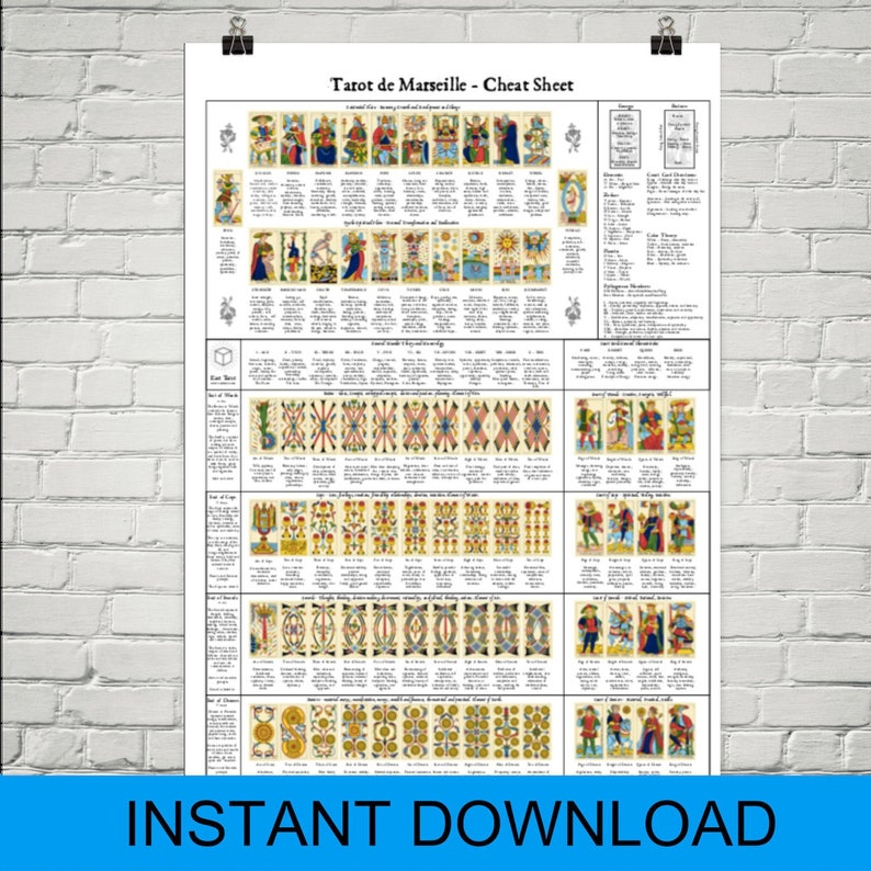 photograph about Printable Tarot Cheat Sheet identify Tarot Wall Poster, Printable Tarot Cheat Sheet with Meanings for Tarot Newbies, Tarot Wall Poster, Tarot de Mille