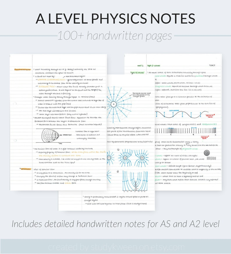 A Level Physics Ultimate Notes | Handwritten Revision Notes | Study Guide |  Poster | Mindmap