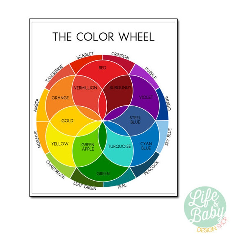 photograph relating to Color Wheel Printable named 25x30 Colour Wheel Poster PRINTABLE POSTER