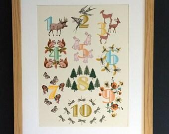 Woodlands numbers print