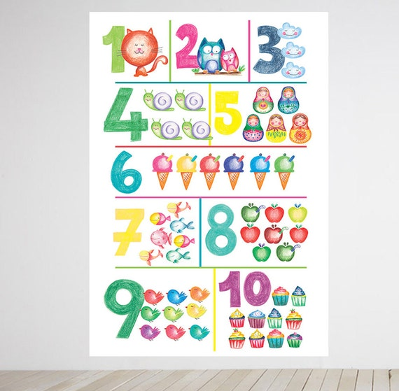 Classroom Decor Birthday Gift 100 Days Of School Best Selling Items Educational Toys Wall Decals Numbers Peel And Stick Vinyl Stickers