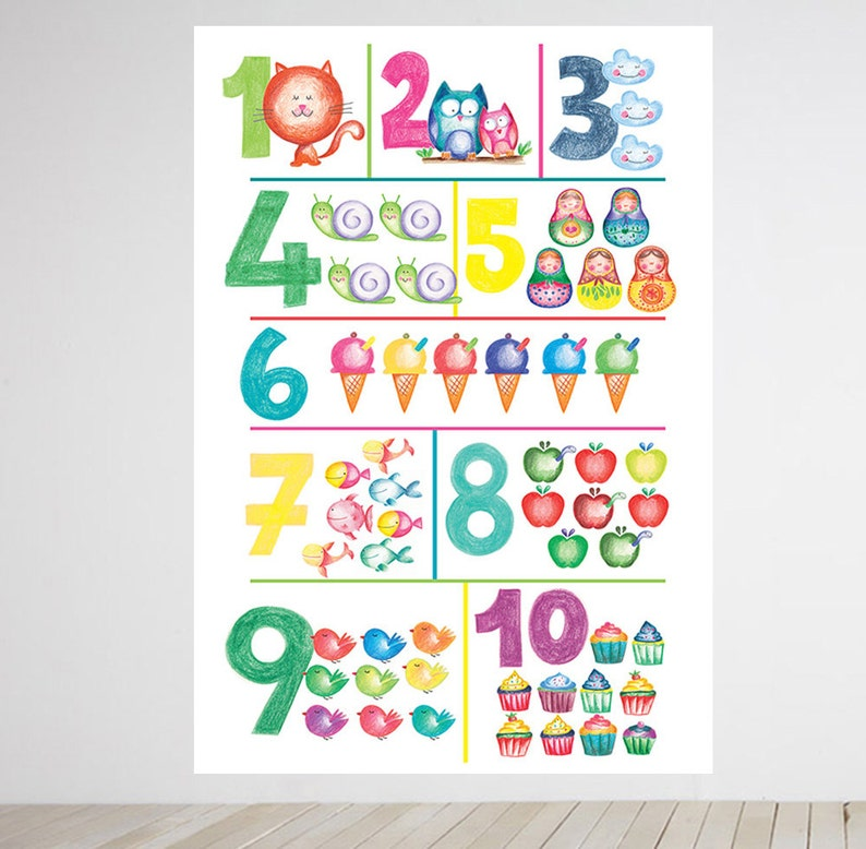 Classroom Decor Birthday Gift 100 Days Of School Best Selling