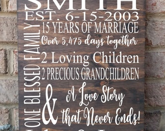 15 Years Of Marriage Etsy