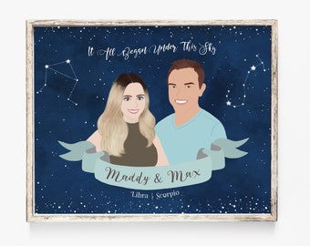 Custom Family Star Portrait, Gift for Parents Anniversary, Constellation Star Map, Personalized Night Sky Print, Gift for Men, Wedding Gift