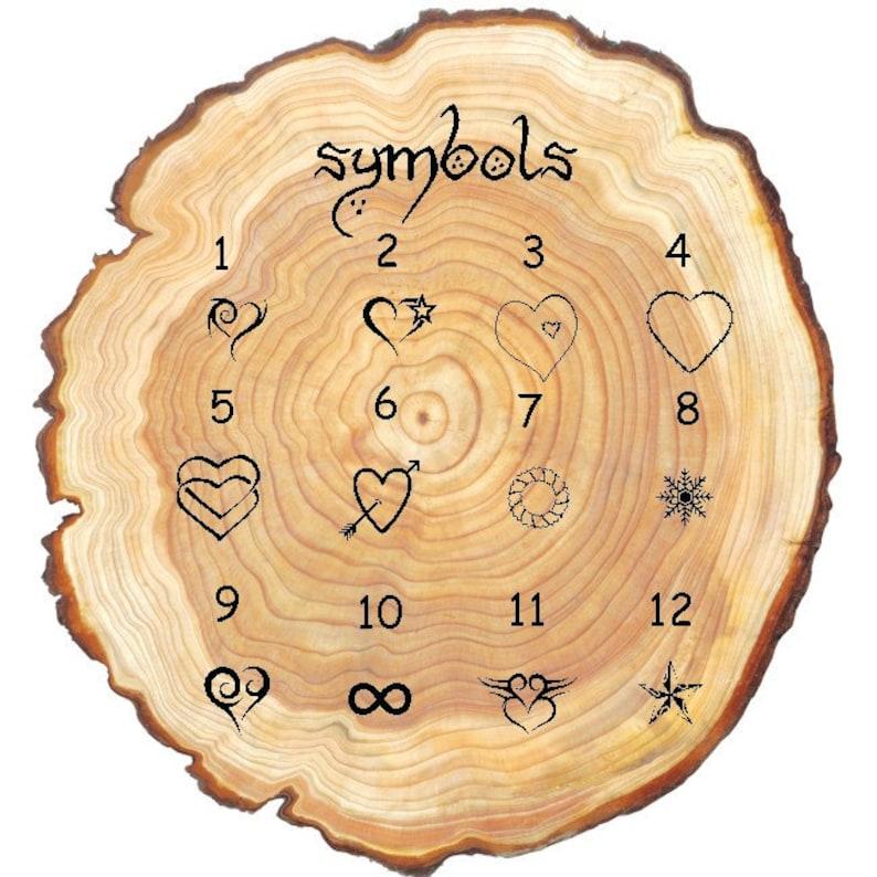 Personalized Ring Personalized Jewelry,ring coordinates Latitude Longitude Ring Longitude Latitude Coordinate Ring