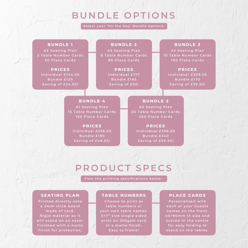 On The Day Wedding Stationery Package Deal Wedding Place Cards Table Number Cards Table Plans Wedding Seating Plan Stationery Bundles