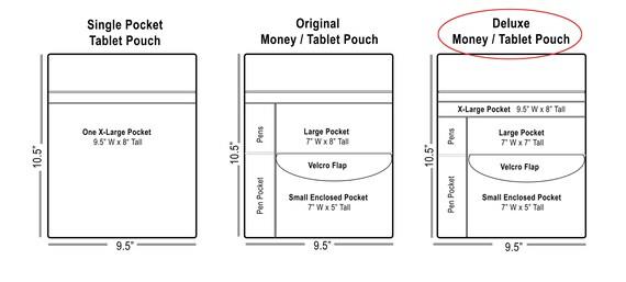 Deluxe Premium Quality Black Waitress Money Tablet 5 Pocket Pouch Apron Adjustable Web Belt