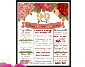 90th Birthday Poster Party Decorations Ideas 1929 Floral Sign Print JPG