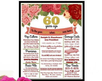 60th Birthday Gift For Mom Decorations Anniversary 60 Years Ago Gifts Poster PRINTABLE