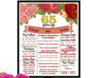 65th Birthday Gift For Women Poster Party Decorations 65 Anniversary Mom Year Old Gifts JPG