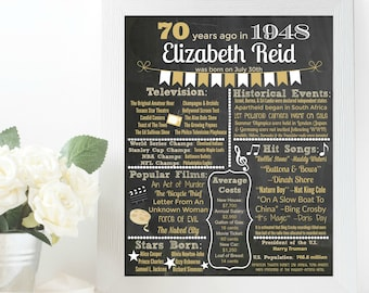 70th Birthday Poster 1948, 1948 Birthday Party, Golden Birthday, 70th Birthday Gifts, 1948 Poster, 1948 Birthday Gift, 70th Party PRINTABLE