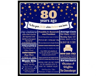 80th Birthday Gift For Men Decorations 80 Party Women Poster