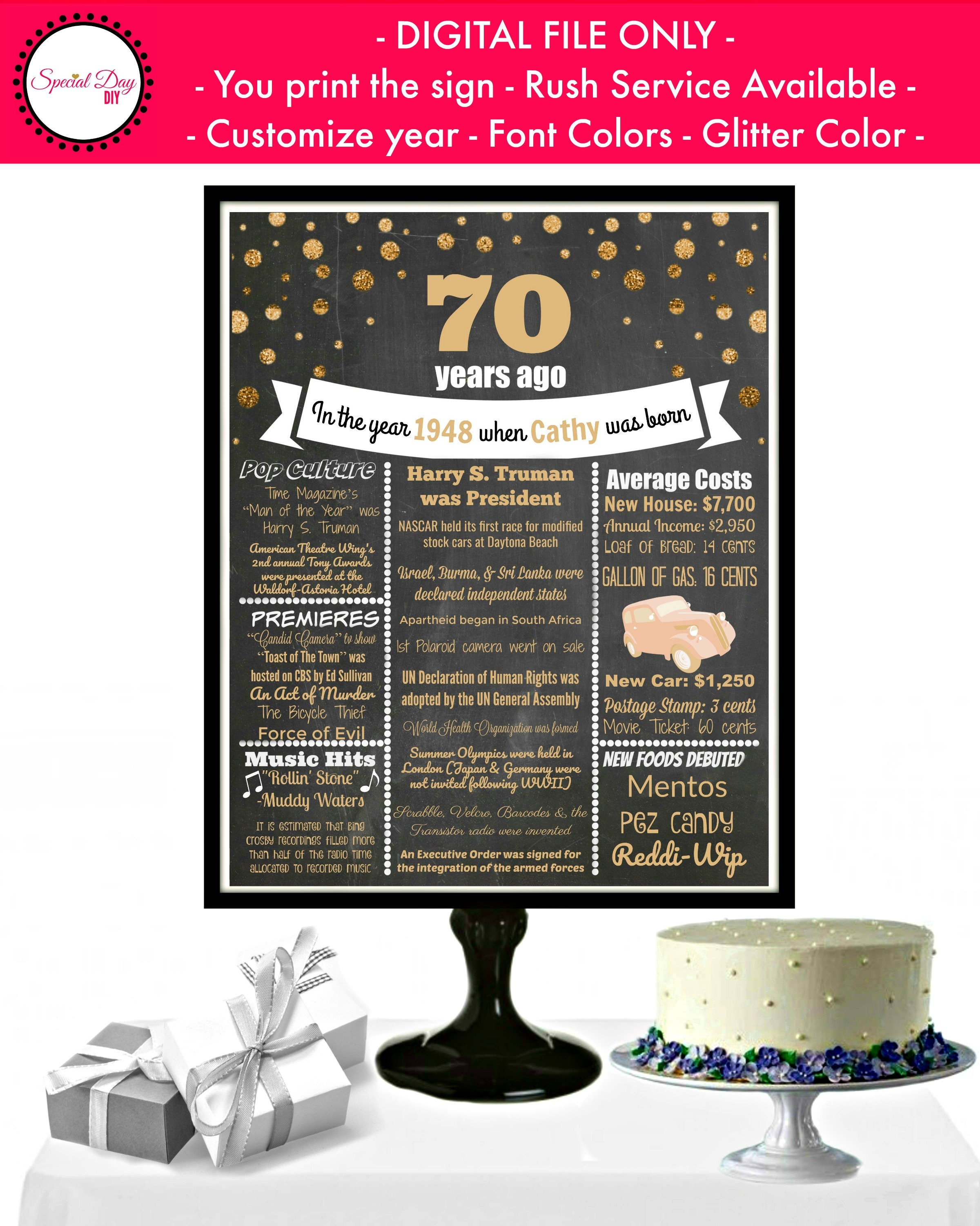 1948 Birthday Poster 70th Birthday Gift For Her 70th