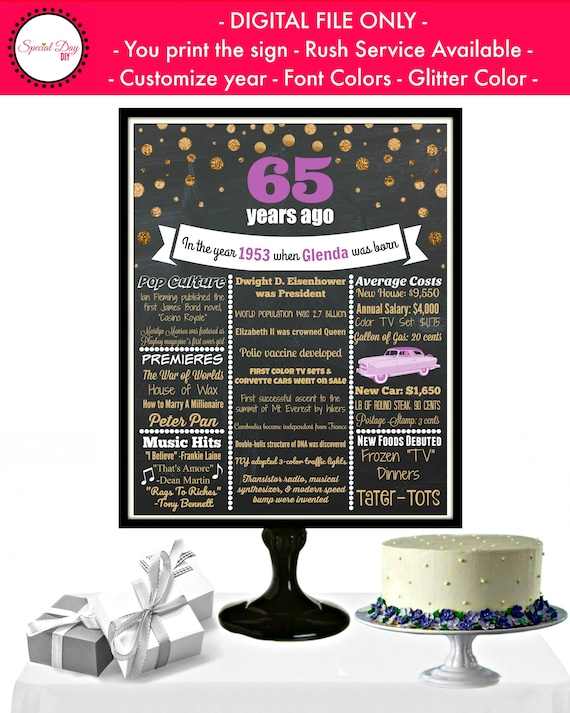 65th Birthday Gift Mother In Law Wedding Anniversary Gifts 1953 Decorations 65 Chalkboard