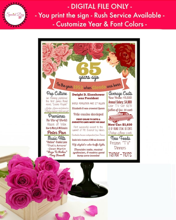 65th Birthday Gift For Women Poster Party