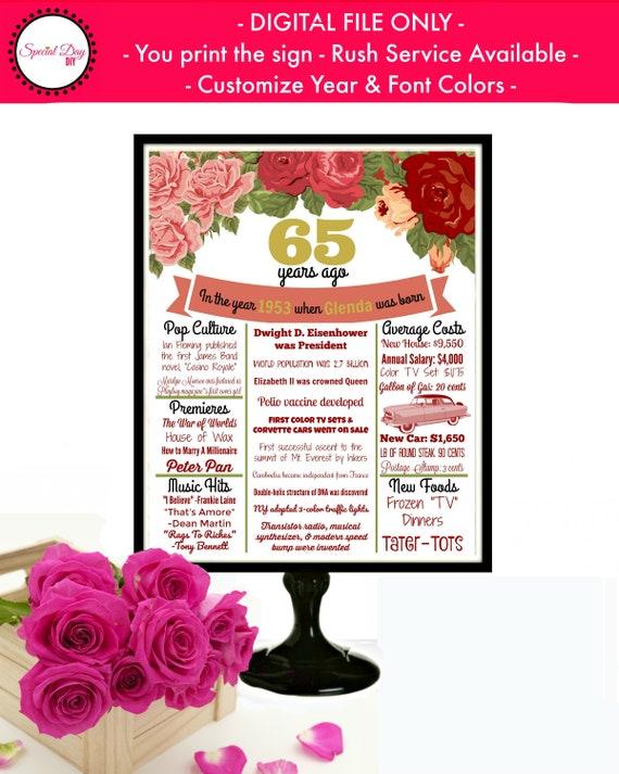 65th Birthday Gift For Women 65th Birthday Poster 65th