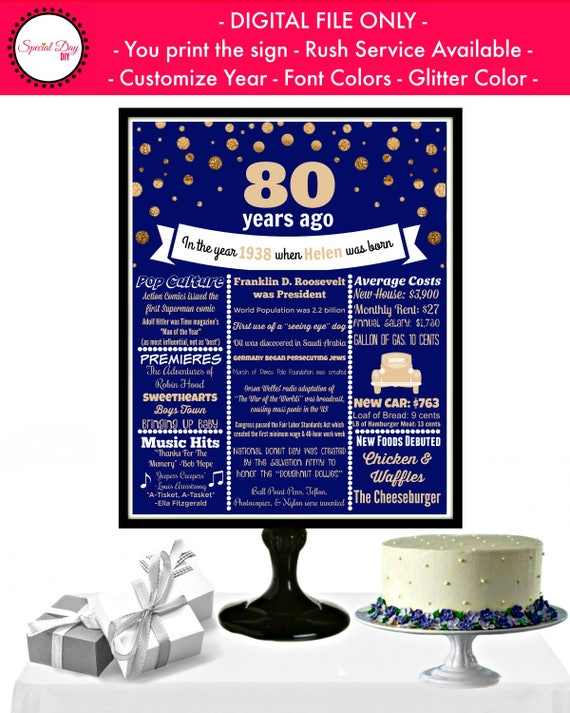 80th Birthday Gift For Men Decorations 80