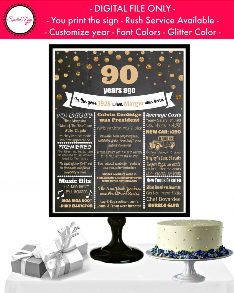 90th Birthday Decorations Chalkboard Sign 90