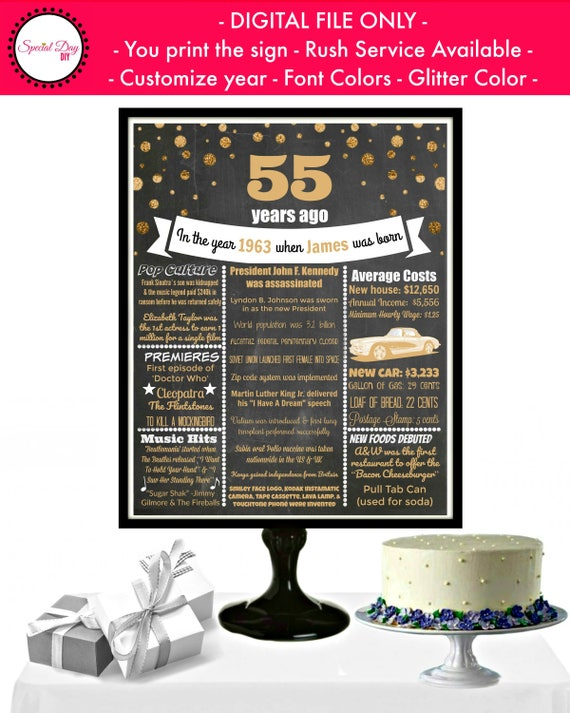 55th Birthday Chalkboard Poster 55 Party Ideas