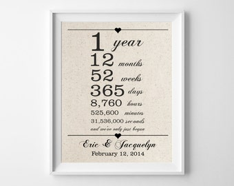 1 year together   1st First Anniversary Cotton Print   Weeks Days Hours Minutes Seconds   Wedding Anniversary Gift for Husband Wife