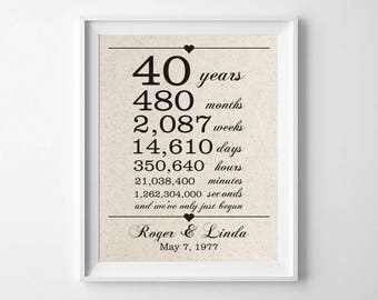 40 years together   40th Anniversary Gift for Husband Wife   Days Hours Minutes Seconds   Personalized Print on 100% Cotton Fabric