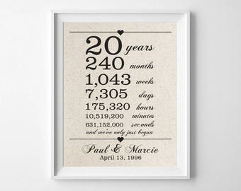 20 years together   20th Anniversary Gift for Husband Wife   Days Hours Minutes Seconds   Personalized Print on 100% Cotton Fabric