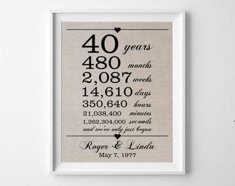 40 years together | 40th Anniversary Gift for Husband Wife | Days Hours Minutes Seconds | Personalized Print on 100% Linen Fabric