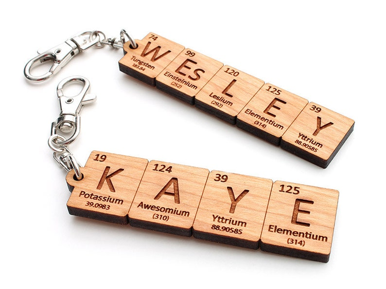 Custom Periodic Table Element Name Key Chain  Backpack Clip . image 0