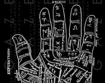 PALMISTRY Antique ILLUSTRATION. Palmistry Vintage Print. Hand Reading Chart Divination. RARE Digital Palmistry Download.