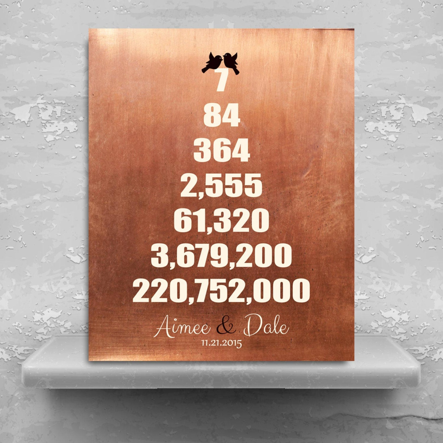 Copper Wedding Gifts: Seven Year Faux Copper Anniversary Gift Months Weeks Days