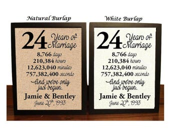 Funny 24 Year Greeting Card Women 24 Year Anniversary Card For Wife 24th Anniversary Gift For Her Twenty Four Year Anniversary Cards