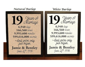Wedding Anniversary By Year.19th Anniversary Etsy