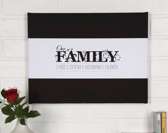 Family Name Personalised Canvas
