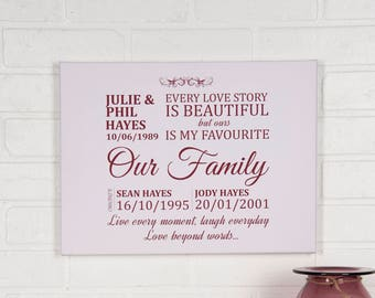 Our Family Personalised Canvas