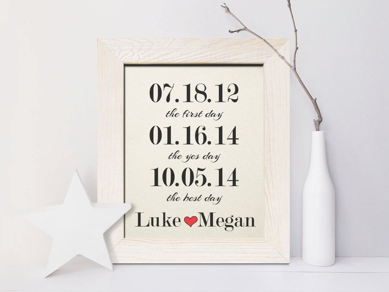 & First Day Yes Day Best Day 2nd Wedding anniversary gift for   Etsy