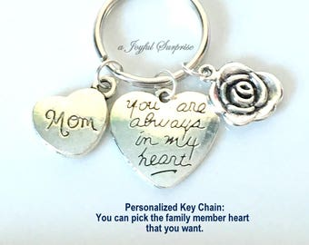 Gift for Mother Keychain, Goddaughter Mom Sister Aunt Daughter You are always in my heart Silver Heart Keyring Niece Key Chain Granddaughter