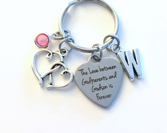 The Love between Godparents and Godson is Forever Keychain, Godfather Godmother Gift Key Chain Nephew Birthstone Initial Present Jewelry him