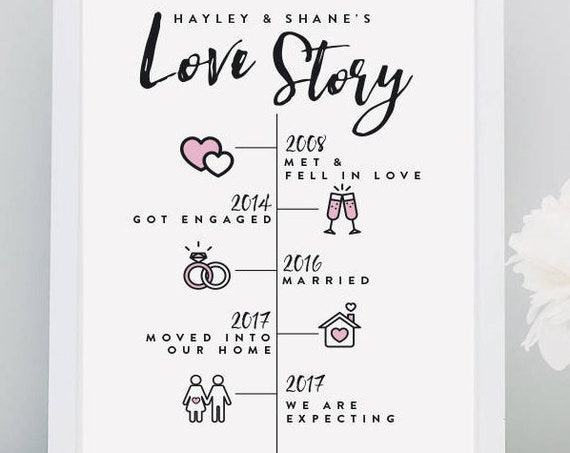 FRAMED A3 Couples Love Story Timeline, Engagement, Wedding, Anniversary present, Gift for Couple, Met Engaged Married Baby