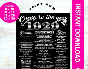 90th Birthday Poster Gift 1929 Decorations Party Ideas