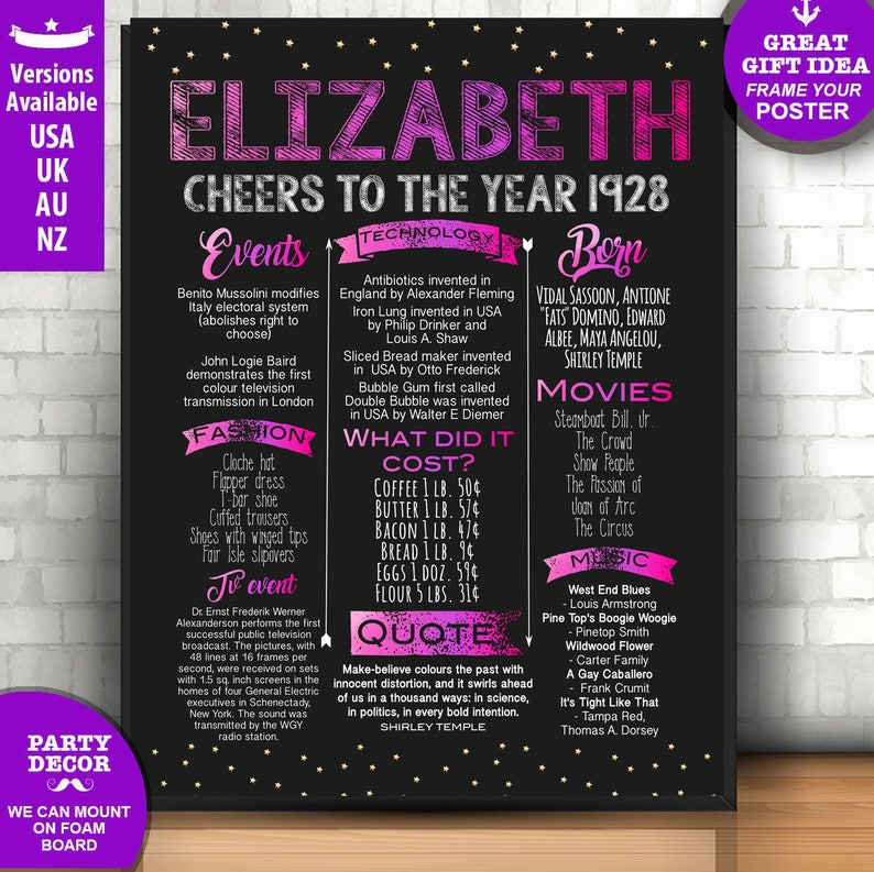 1928 Birthday Poster Gifts Fun Facts 91st